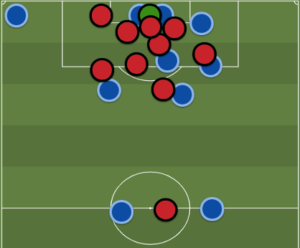 Cardiff Tactical Analysis 10