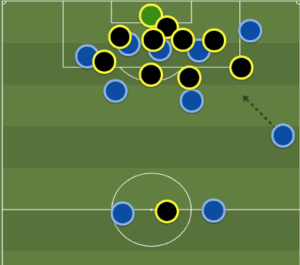 Cardiff Tactical Analysis 9