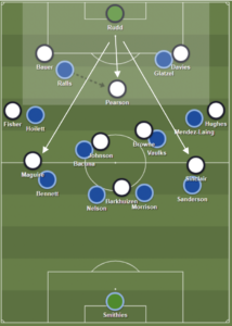Cardiff Tactical Analysis 5