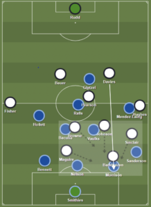 Cardiff Tactical Analysis 7